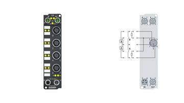 EP2308-0002 | EtherCAT Box, 4-channel digital input + 4-channel digital output, 24VDC, 3ms, 0.5A, M12