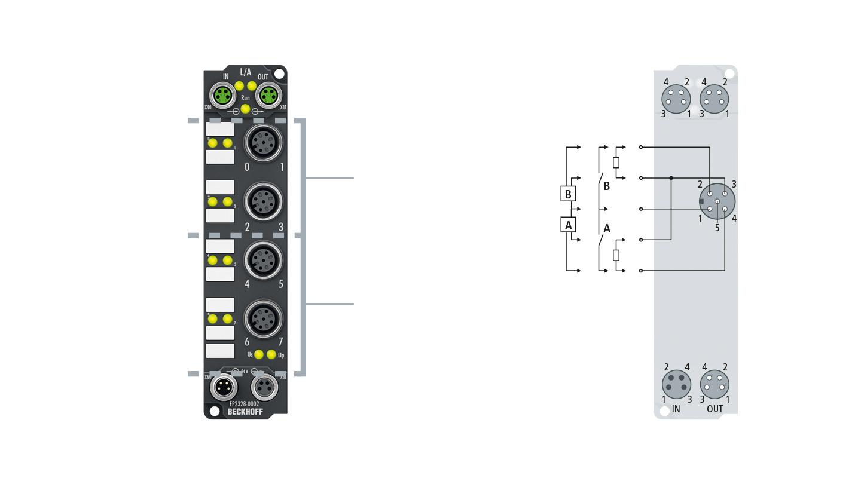 EP2328-0002 | 4 x digital input and 4 x digital output 24VDC, Imax=2A (∑4A)
