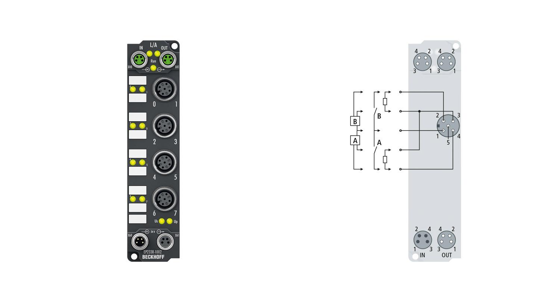 EP2338-1002 | 8-channel digital input or output 24 V DC, 3.0ms