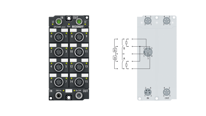EP2349-0022   EtherCAT Box, 16-channel digital combi, 24VDC, 10µs, 0.5A, M12