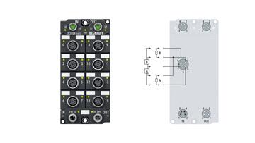 EP2809-0022 | 16-channel digital output 24 V DC, Imax = 0.5 A (∑ 4 A)