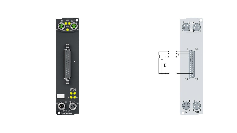 EP2816-0008 | EtherCAT Box, 16-channel digital output, 24VDC, 0.5A, D-sub