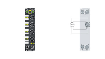 EP3174-0002 | 4-channel analog input ±10 V or 0/4…20 mA, parameterisable, differential input, 16 bit