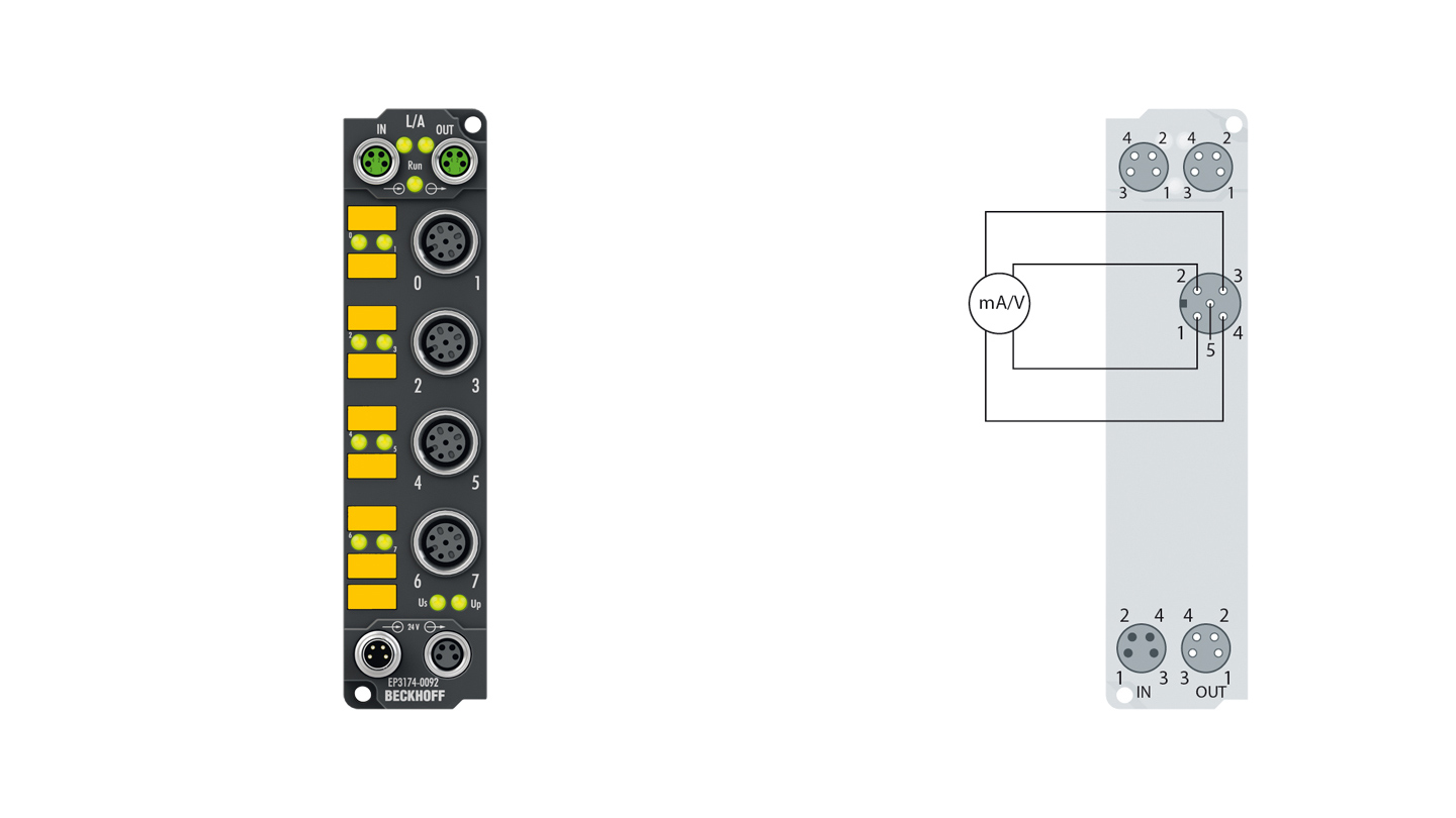 EP3174-0092 | 4-channel analog input ±10V or 0/4…20mA, differential input, 16bit, TwinSAFESC