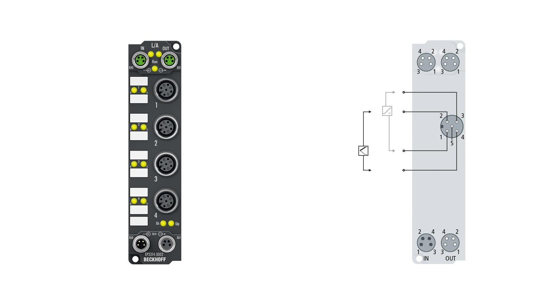 EP3314-0002 | EtherCAT Box, 4-channel analog input, temperature, thermocouple, 16bit, M12