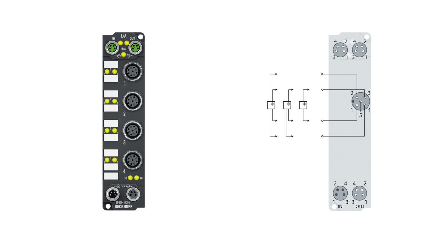 EP4174-0002 | 4-channel analog output ±10 V or 0/4…20 mA, parameterisable, 16 bit