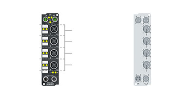 EP6002-0002 | 2-Kanal serielle Schnittstelle, RS232, RS422/RS485