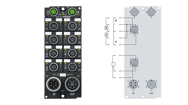EP6224-0042 | EtherCAT Box, 4-channel communication interface + 8-channel digital input, IO-Link, master, ClassA, M12