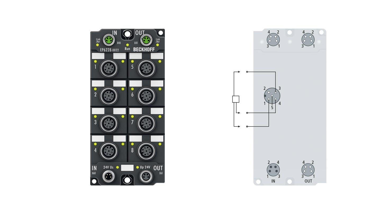 EP6228-0022 | EtherCAT Box, 8-channel communication interface, IO-Link, master, ClassA, M12