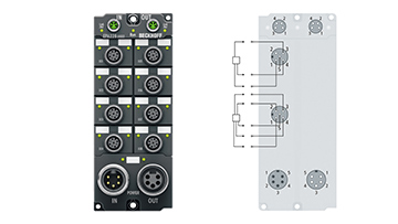 EP6228-3032 | 8-Kanal-IO-Link-Master