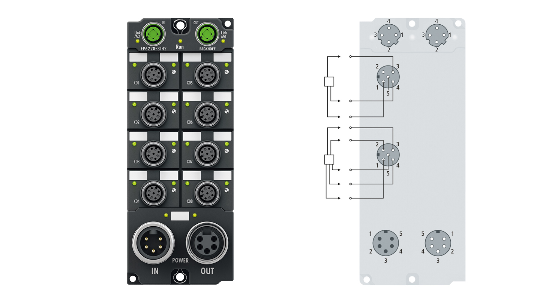 EP6228-3142 | EtherCAT Box, 8-channel communication interface + 4-channel digital input, IO-Link, master, ClassA,ClassB, M12