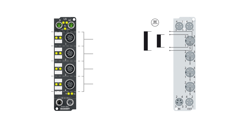 EP7041-0002 | Schrittmotormodul 48 V DC, 5 A, mit Inkremental-Encoder, 2digitale Eingänge, 1 digitaler Ausgang