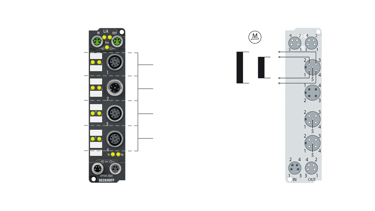 EP7041-2002 | EtherCAT Box, 1-channel motion interface, stepper motor, 48VDC, 5A, M12, with incremental encoder