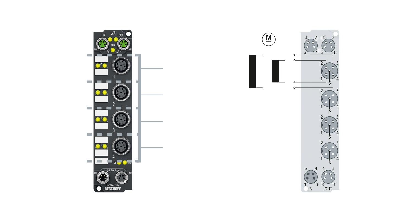 EP7342-0002 | 2-Kanal-DC-Motor-Endstufe 48 V DC, 3,5 A