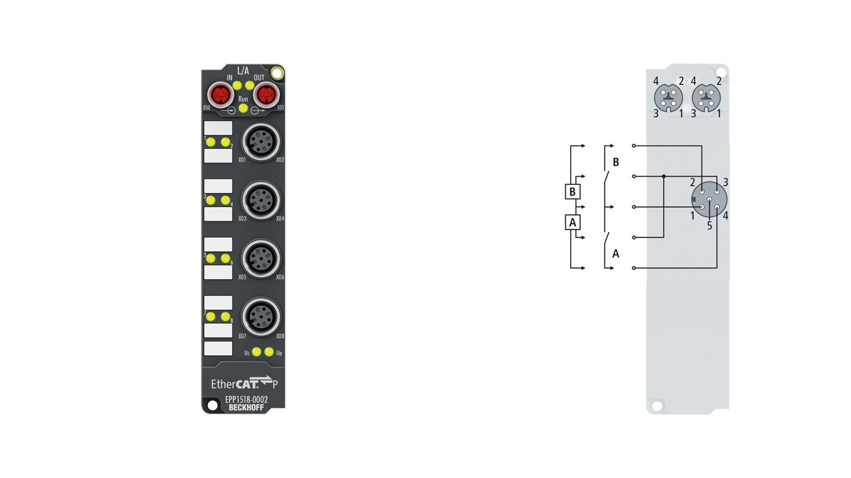 EPP1518-0002   EtherCAT P Box, 8-channel digital input, counter, 24VDC, 1kHz, M12
