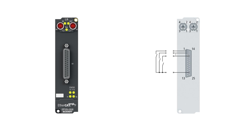 EPP1816-0008   16-channel digital input 24 V DC