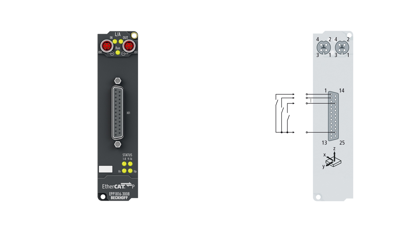 EPP1816-3008 | 16-channel digital input 24 V DC, 2 x 3-axis accelerometers