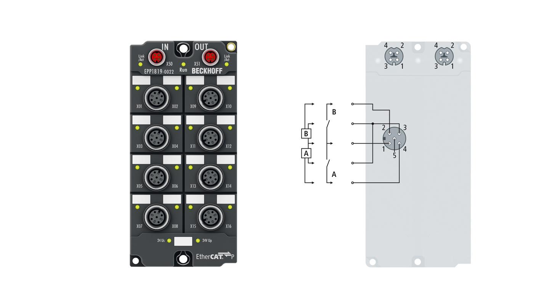 EPP1819-0022 | EtherCAT P Box, 16-channel digital input, 24VDC, 10µs, M12