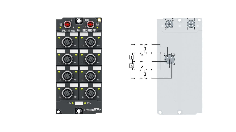 EPP2339-0022 | 16-Kanal-Digital-Ein- oder -Ausgang 24VDC