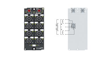 EPP2349-0022 | 16-channel digital input or output 24 V DC, filter 10 µs