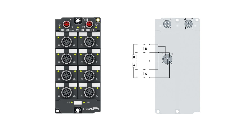 EPP2809-0022 | 16-Kanal-Digital-Ausgang 24 V DC, Imax = 0,5 A (∑ 3A)