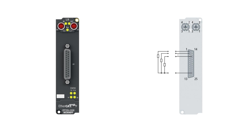 EPP2816-0008 | 16-channel digital output 24 V DC, Imax = 0.5 A (∑ 3A)