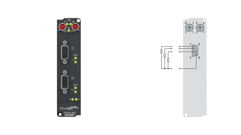 EPP2816-0010 | 16-Kanal-Digital-Ausgang 24 V DC, Imax = 0,5 A (∑ 3A)