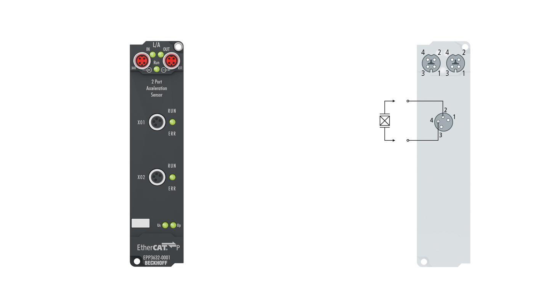EPP3632-0001   2-Kanal-Interface für Condition Monitoring (IEPE), 16 Bit