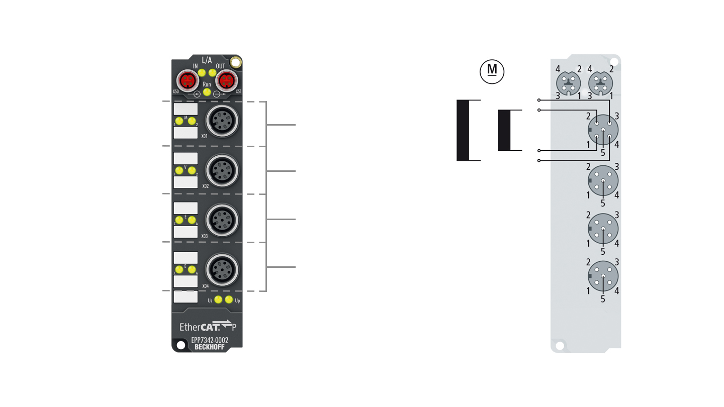 EPP7342-0002 | EtherCAT P Box, 2-channel motion interface, DC motor, 48VDC, 4.5A, M12, with incremental encoder