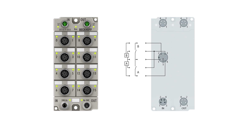 ER1819-0022 | EtherCAT Box, 16-channel digital input, 24VDC, 10µs, M12, zinc die-cast