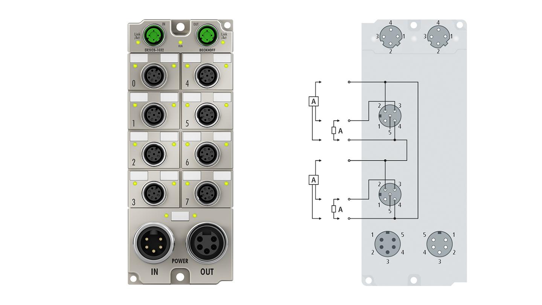 ER2028-1032 | EtherCAT Box, 8-channel digital output, 24VDC, 2A, M12, zinc die-cast
