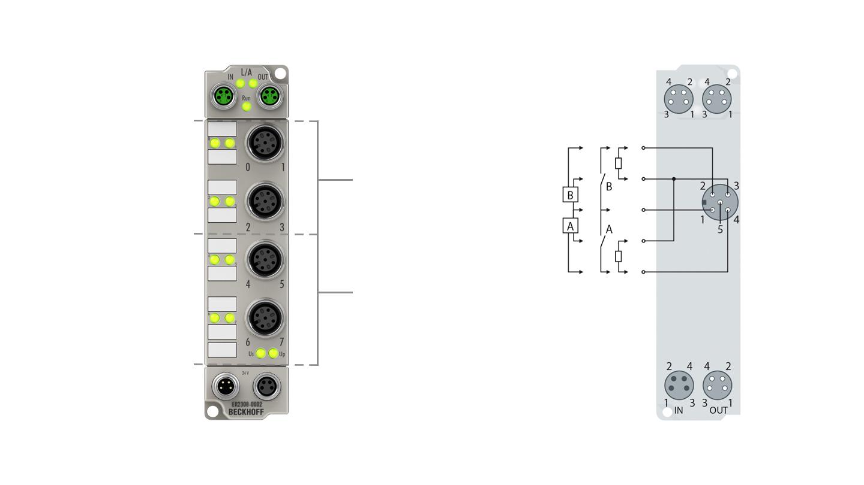 ER2308-0002 | EtherCAT Box, 4-channel digital input + 4-channel digital output, 24VDC, 3ms, 0.5A, M12, zinc die-cast