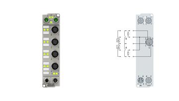 ER2328-0002 | 4 x digital input and 4 x digital output 24VDC, Imax=2A (∑4A)