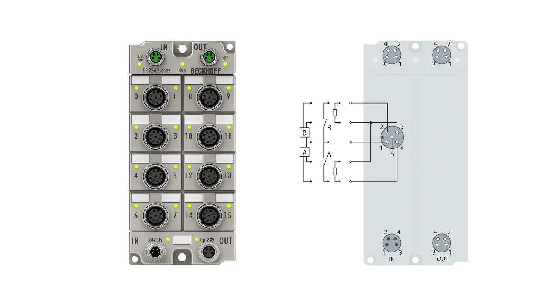 ER2349-0022 | EtherCAT Box, 16-channel digital combi, 24VDC, 10µs, 0.5A, M12, zinc die-cast