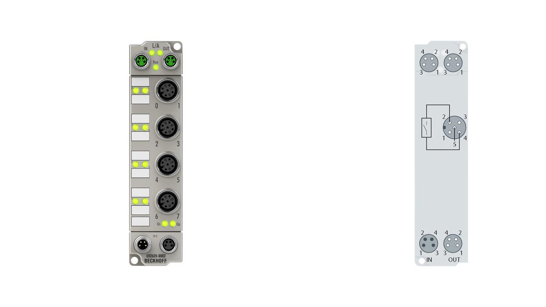 ER2624-0002 | 4-Kanal-Relais-Ausgang 25 V AC/30 V DC
