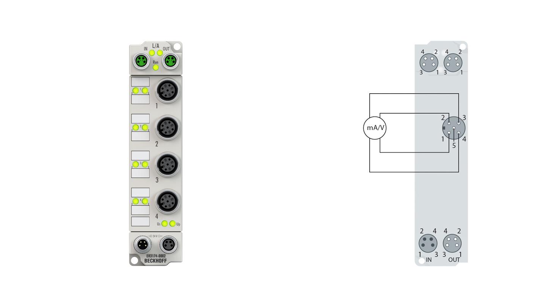 ER3174-0002 | 4-Kanal-Analog-Eingang ±10 V oder 0/4…20 mA, parametrierbar, Differenzeingang, 16 Bit