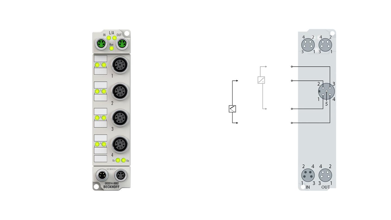 ER3314-0002 | EtherCAT Box, 4-channel analog input, temperature, thermocouple, 16bit, M12, zinc die-cast