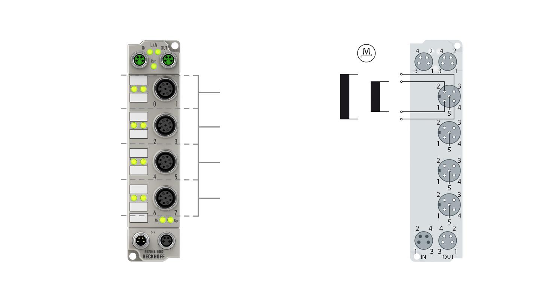 ER7041-1002 | Schrittmotormodul 48 V DC, 1,5 A, mit Inkremental-Encoder
