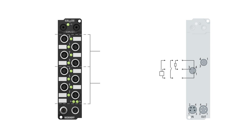 IE2301, M8, screw type