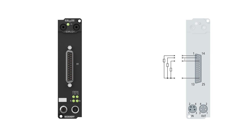 IE2808, D-sub socket, 25-pin