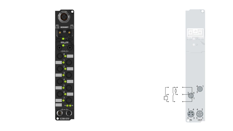 IL2300-B310 | Fieldbus Box modules for PROFIBUS