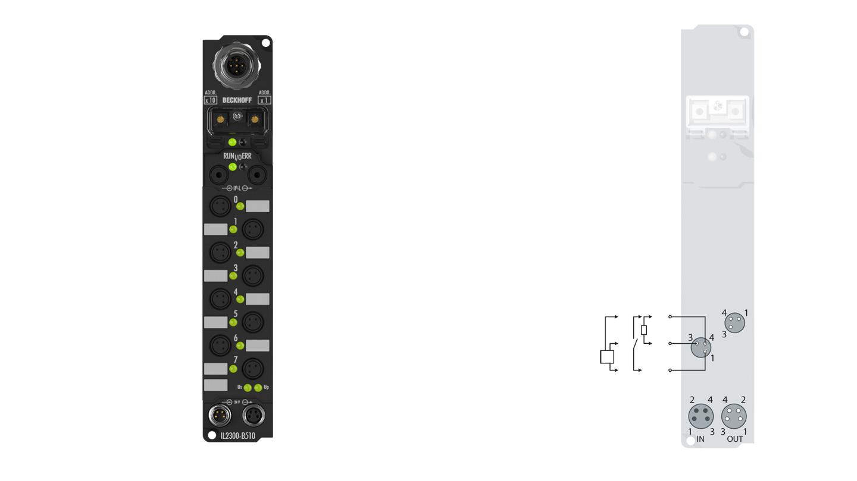 IL2300-B510 | Feldbus-Box-Module für CANopen