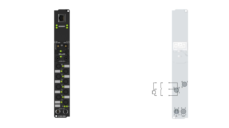 IL2300-B900 | Feldbus-Box-Module für Ethernet