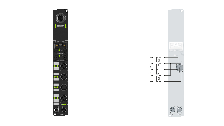IL2302-B905 | Coupler Box, 4-channel digital input + 4-channel digital output, EtherNet/IP, 24VDC, 3ms, 0.5A, M12