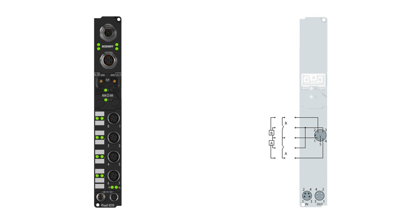 IP10x2-Bxxx, M12, screw type