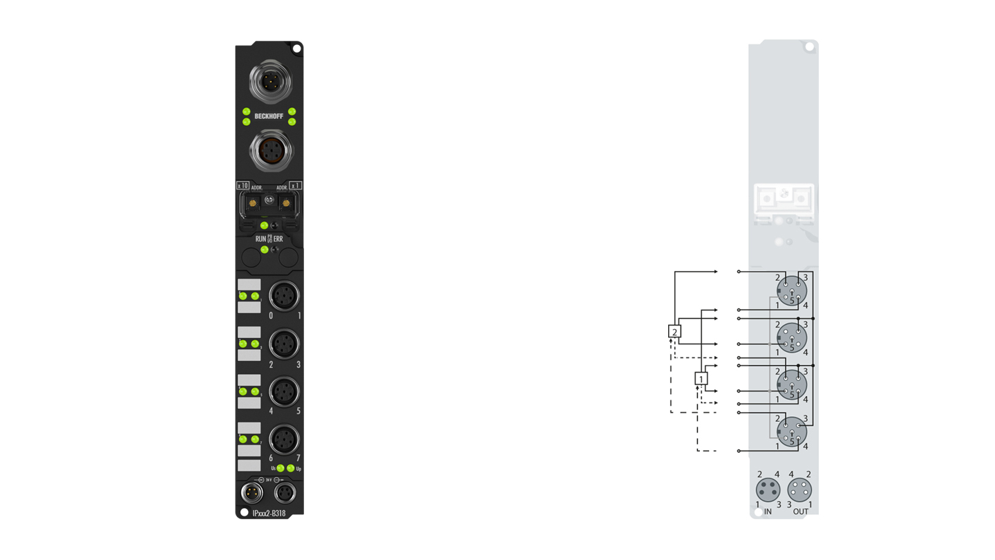 IP1502-B318 | Fieldbus Box, 2-channel digital input, PROFIBUS, counter, 24VDC, 100kHz, M12, integrated T-connector
