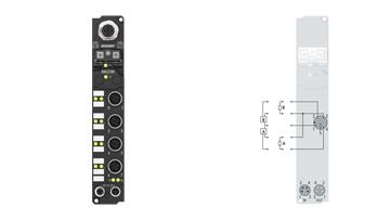 IP20x2-Bxxx, M12, screw type