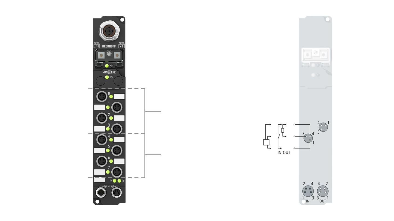 IP23x1-Bxxx, M8, screw type