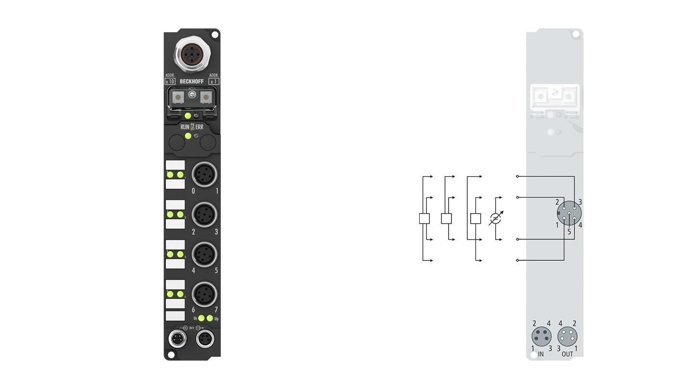 IP3112-Bxxx | Fieldbus Box, 4-channel analog input, current, 0/4…20mA, 16bit, differential, M12