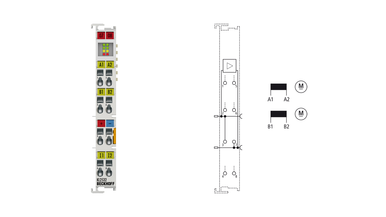 KL2532 | 2-channel DC motor output stage 24 V DC, 1 A